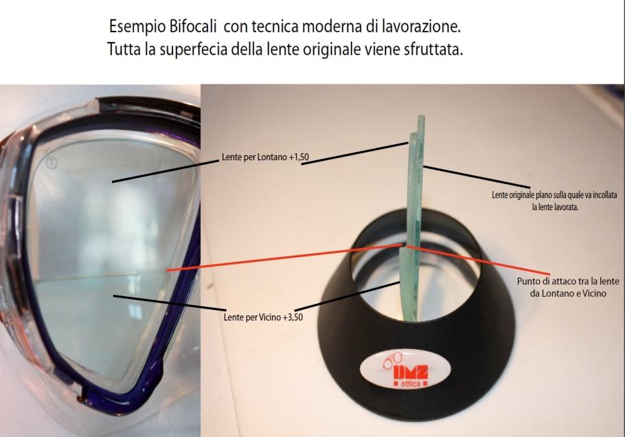 bifocalinuovi